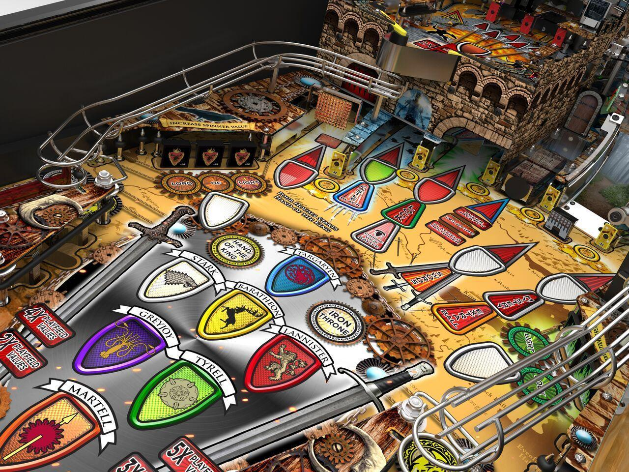 Finally, Game of Thrones Pinball is Coming   Watchers on the