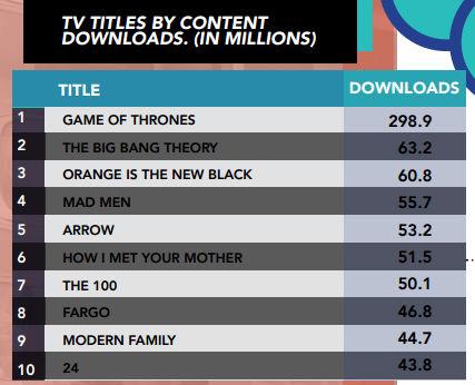 tv-shows-shared-q2-tru-optik